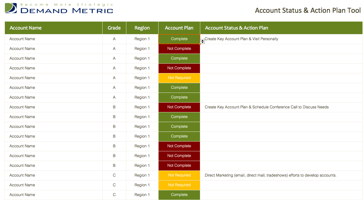 Key Account Reporting Tool  A Template For Providing A High Level