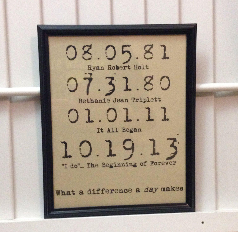 Custom Gift for Husband, Date Art, Framed Important Dates Gift by SimplySoltysi on Etsy https://www.etsy.com/listing/204648639/custom-gift-for-husband-date-art-framed