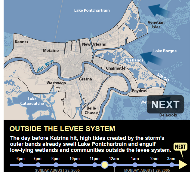 hurricane katrina and the levee system Abstract: the system of flood protection surrounding new orleans and its adjoining parishes prior to hurricane katrina evolved over a period of 280 years the earliest drainage works sought to elevate the river's natural levees and excavate drainage canals leading.