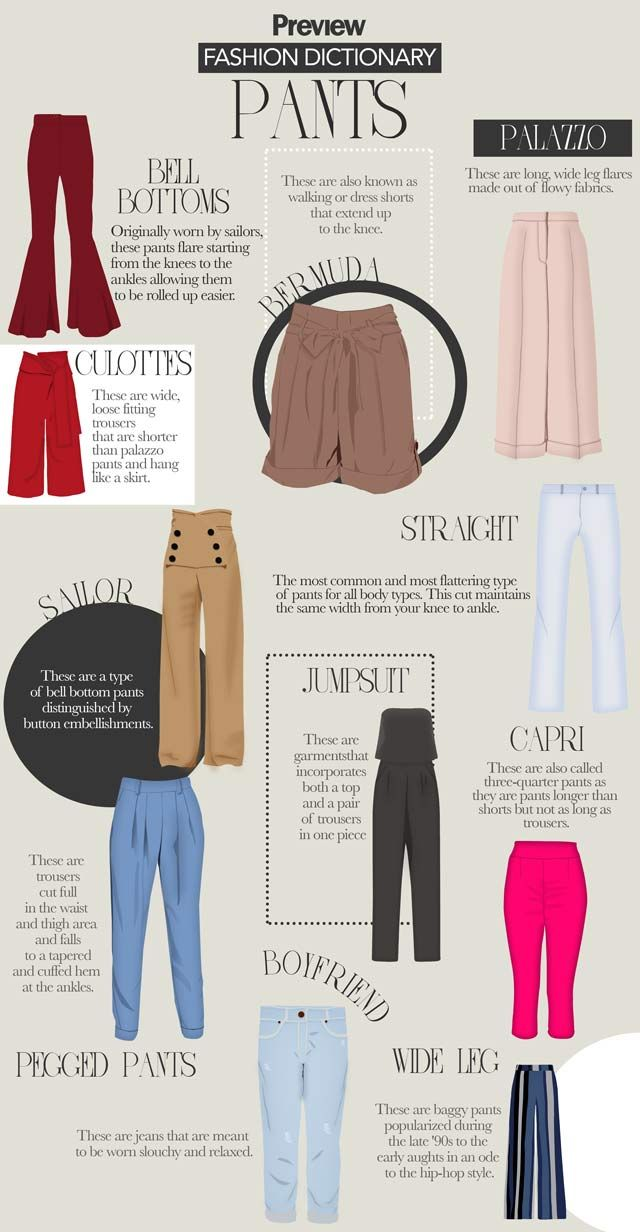 Fashion Dictionary The Different Types Of Pants You Need To Know