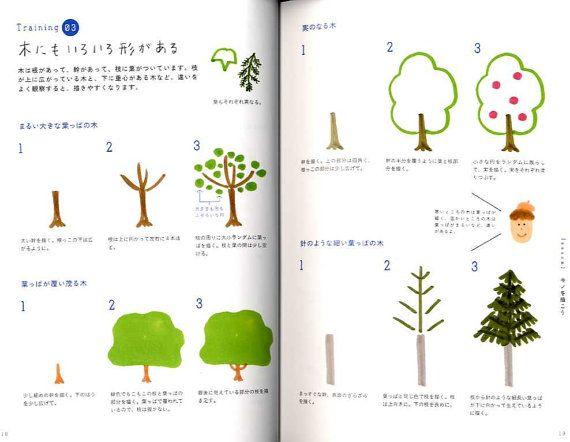 Le Plus Simple Dessin D Illustration Livre Livre Kawaii En