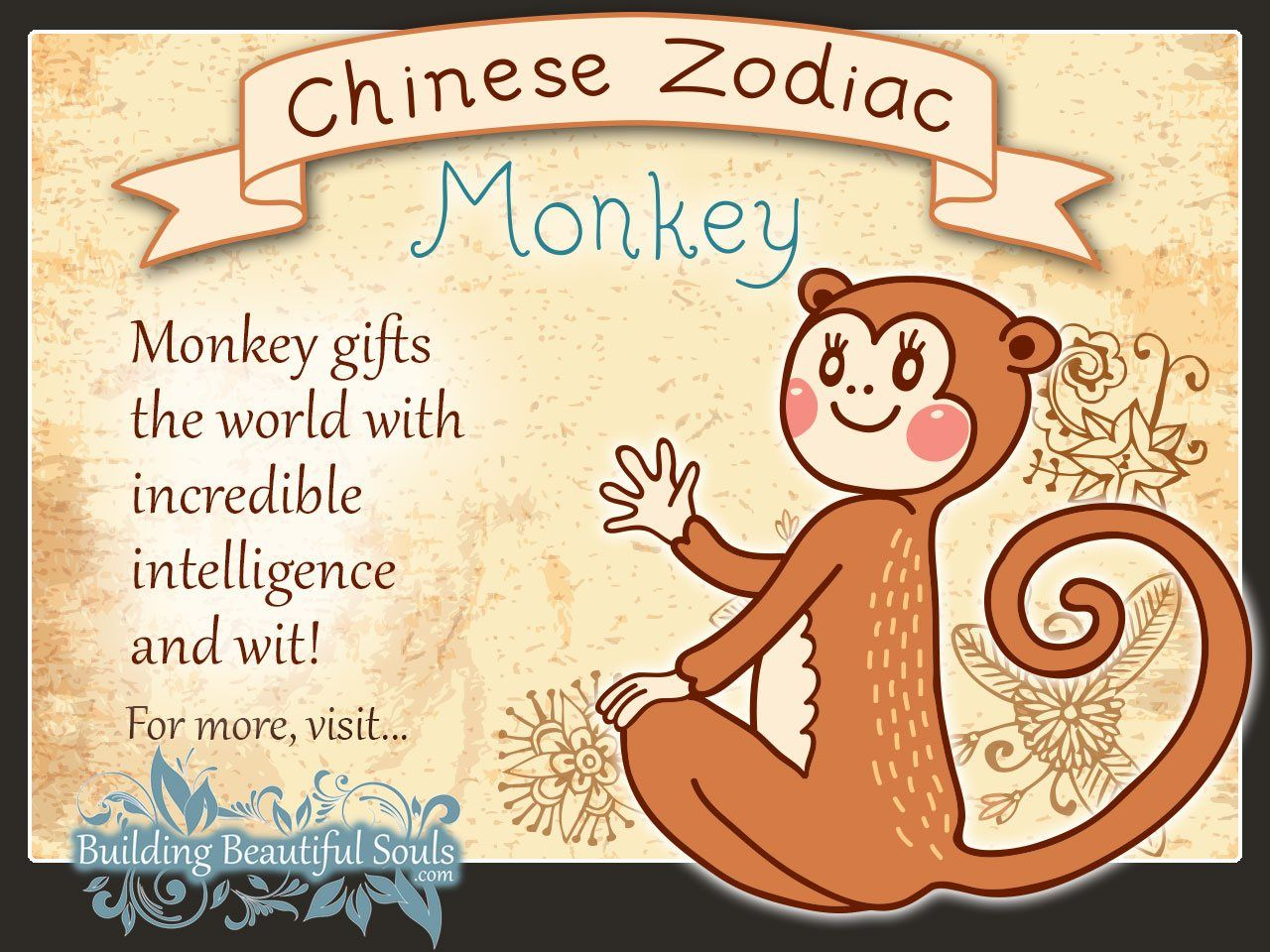 Year Of The Monkey In Chinese Zodiac For Kids 1280x960 Chinese Zodiac Chinese Zodiac Monkey Zodiac