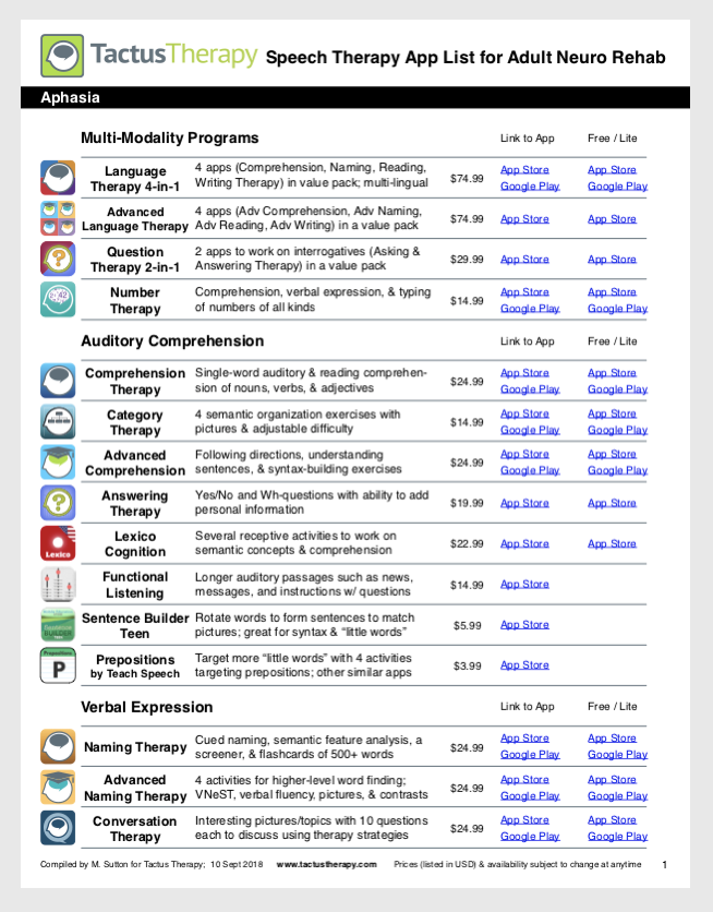 Free List of the Best Speech Therapy Apps for Adults