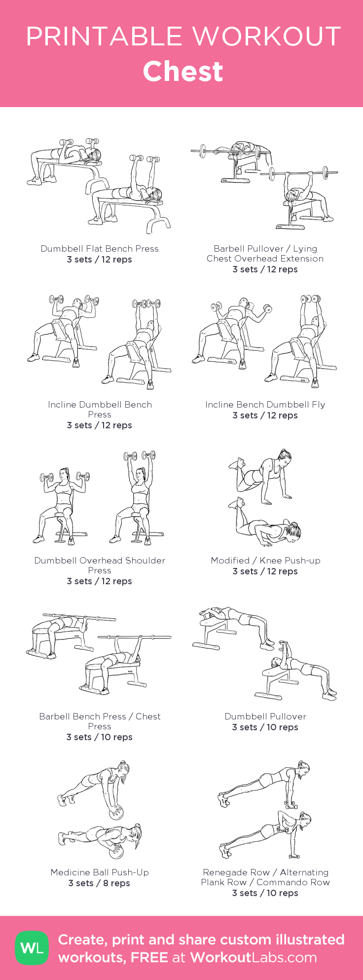 Chest – my custom workout created at WorkoutLabs com • Click