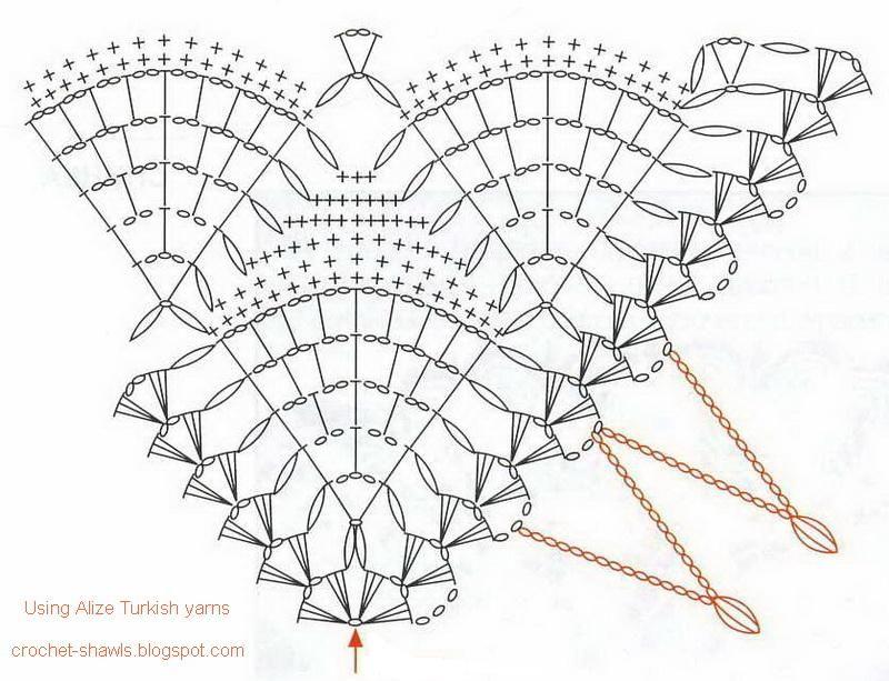 Crochet Shawls: Shawl - A Gorgeous Lace Crochet Shawl | Crochet ...