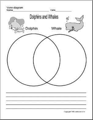 Venn diagram dolphin and whale use this venn diagram to compare venn diagram dolphin and whale use this venn diagram to compare dolphins and whales ccuart Gallery