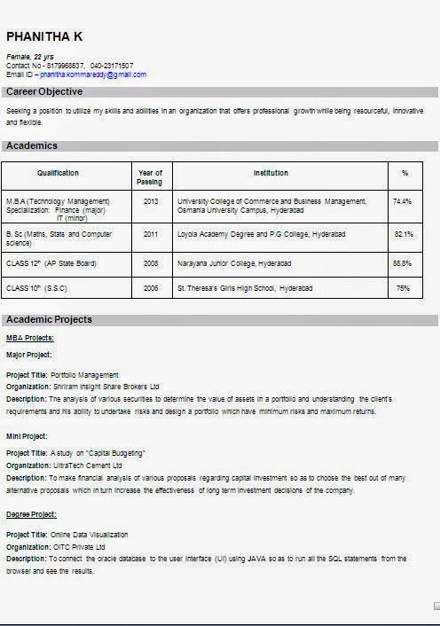 Bon ... Uk Sample Template Example Of Excellent Curriculum Vitae / Resume / CV  Format With Career Objective Job Profile U0026 Work Experience For MBA Finance  CV ...