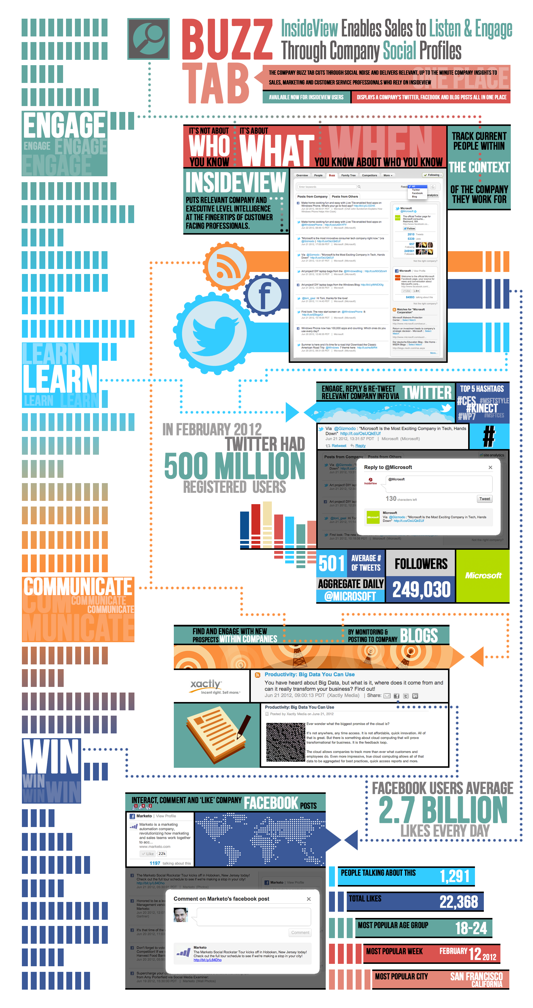 Buzz Tab: Cutting through the social noise with #InsideView #Infographic