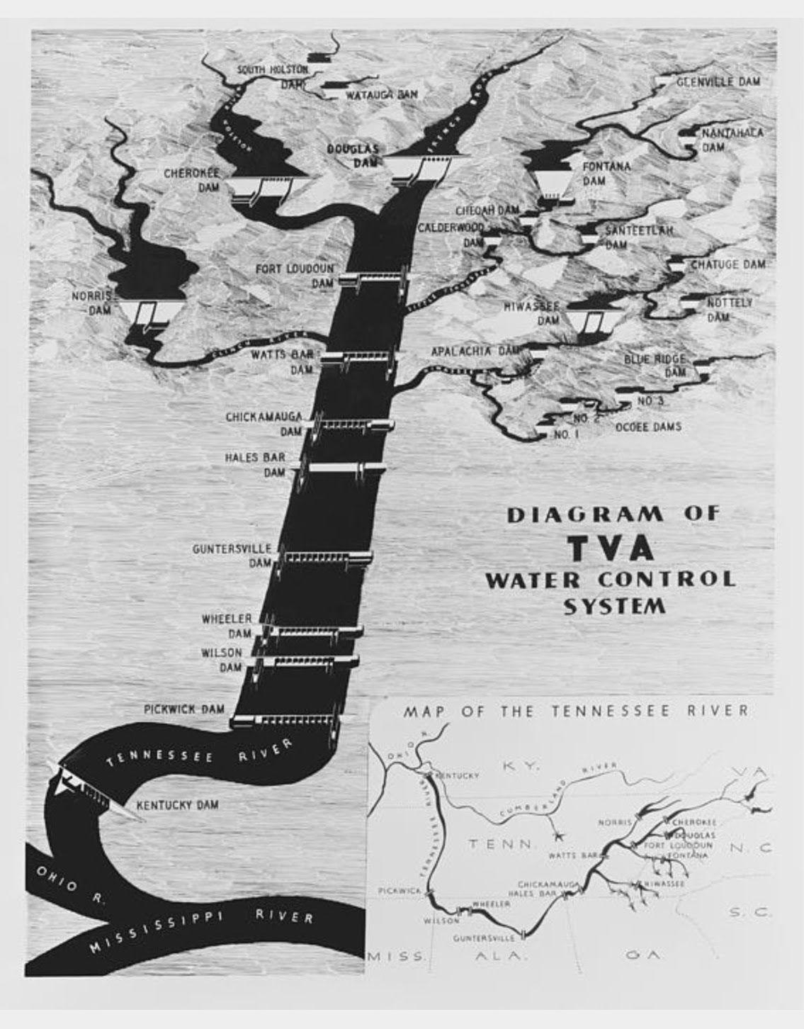 TVA Dams. Water control diagram. Map diagram, Fine arts
