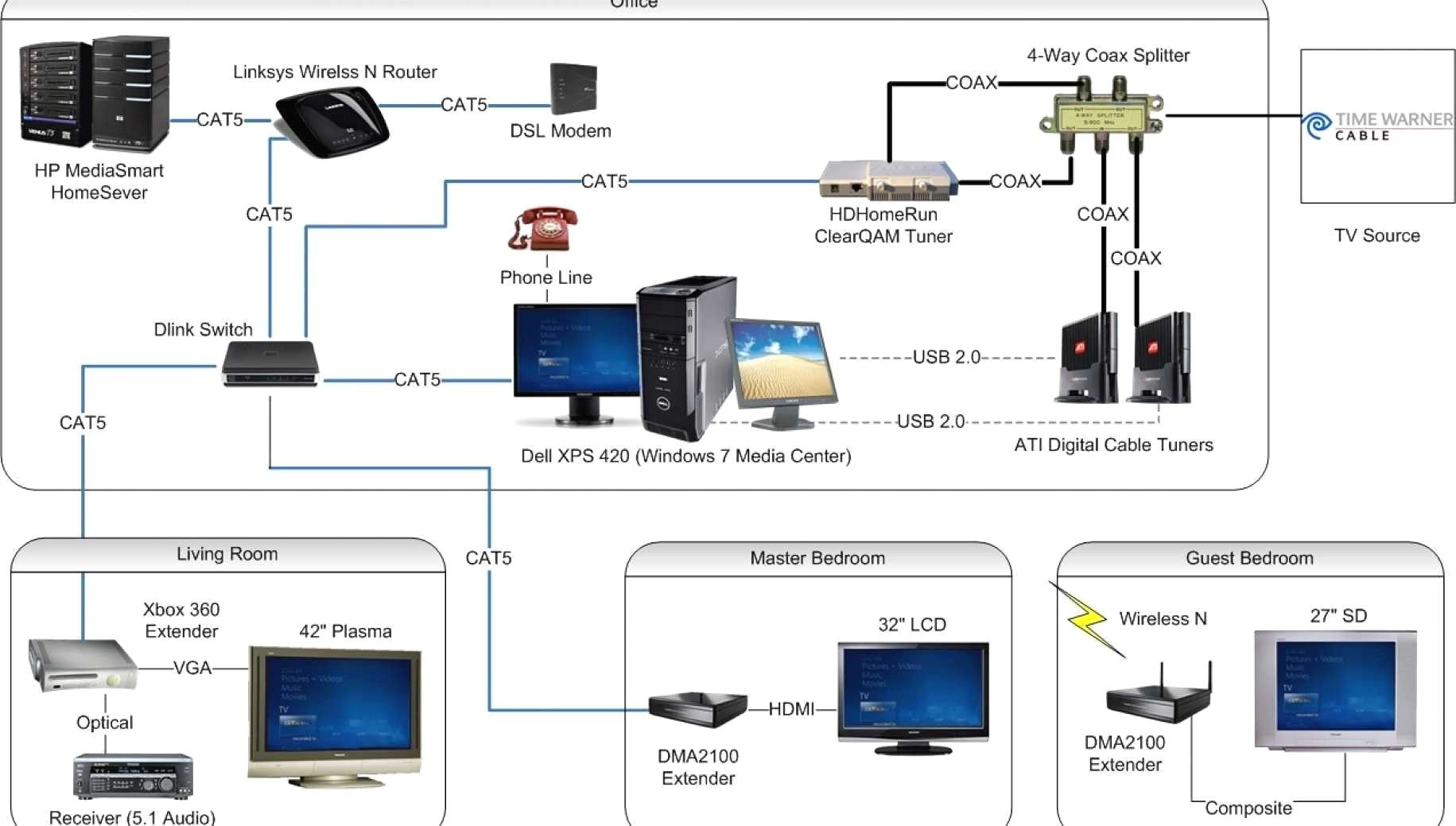 Pin By Zeram On Network Topology And Design Home Network Network Switch Diagram Design