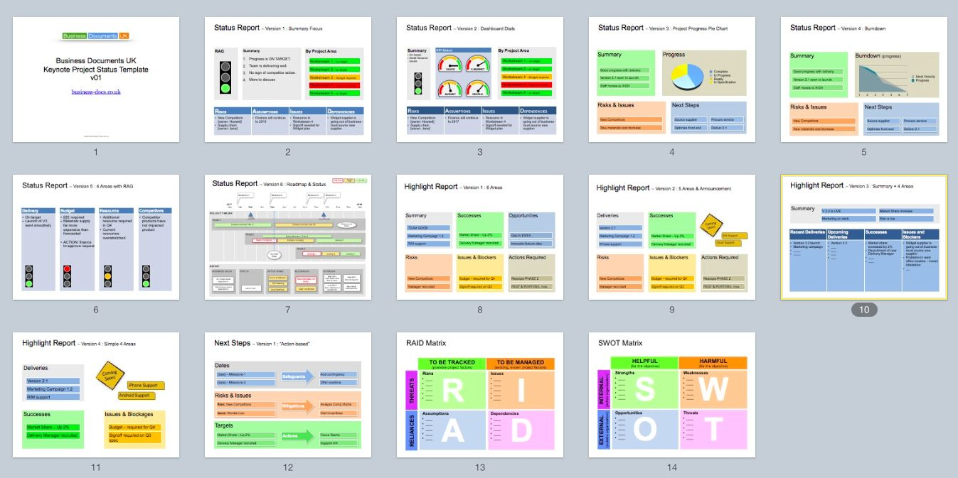 Keynote Status Template Clear Successful Status Reports With