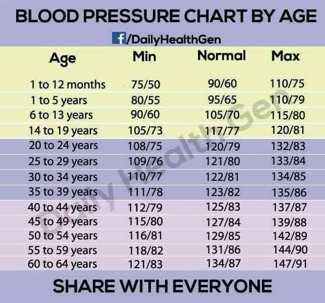 This should be useful to a lot of folks nursing medical