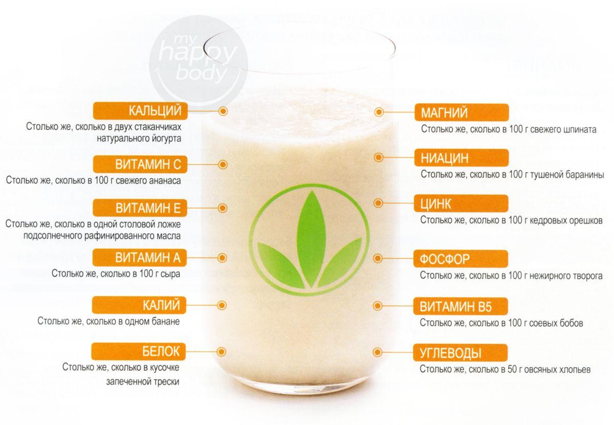 Mote белковый коктейль для похудения