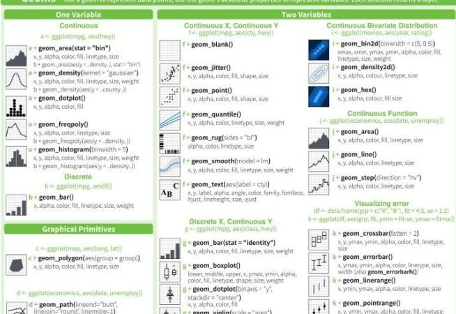 Data visualization & Infographics : Large Collection of Neural Nets