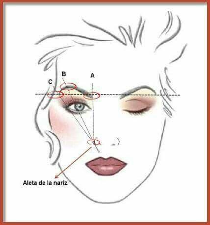 Como hacer unas cejas perfectas