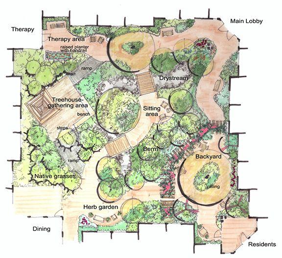 Encouraging Exercise To Reduce Falls In Elderly People Sensory Garden Healing Garden Garden In The Woods
