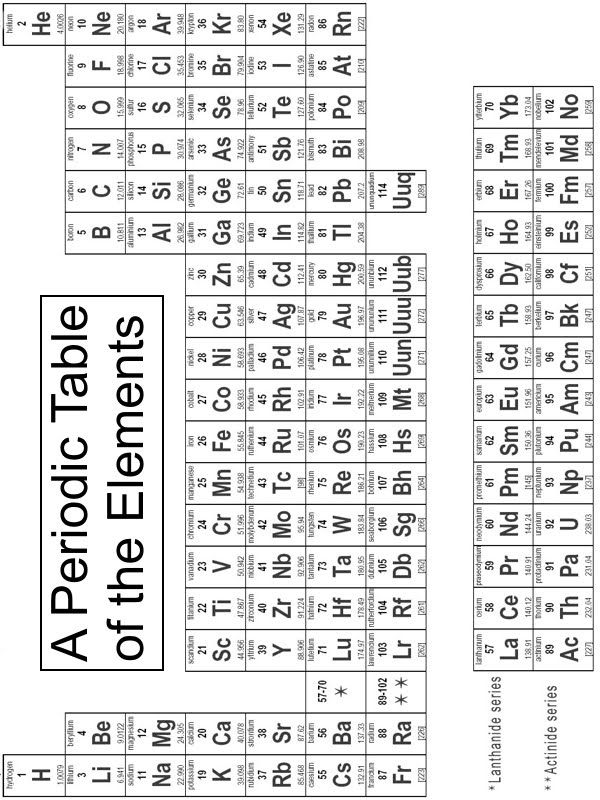 Kindle screensaver periodic table bw kindle screensaver kindle screensaver periodic table bw urtaz Image collections