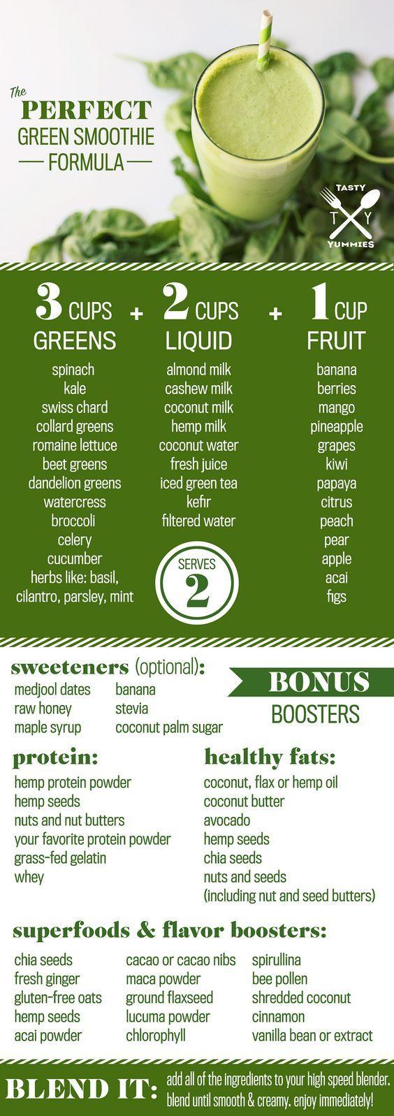 Dairy-free Green Smoothie Formula   Gesundheit fitness, Getränke und ...