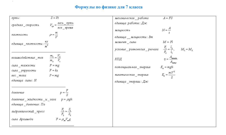 Занимательные задания по русскому языку 2 класс слайд шоу