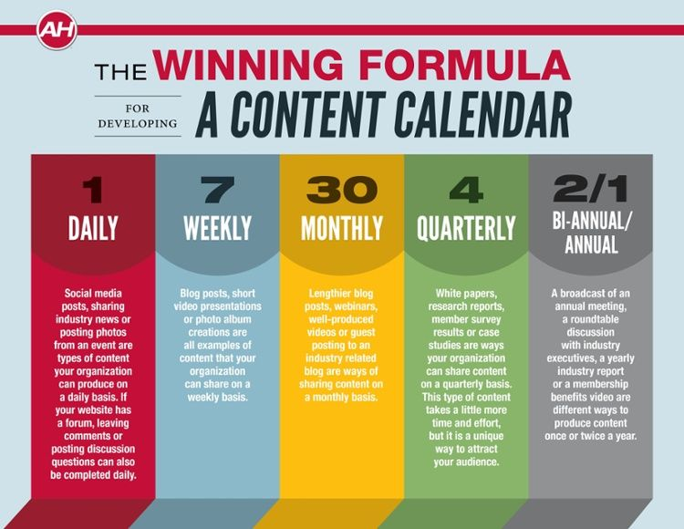 How To Develop A Content Calendar For Your Non Profit Free