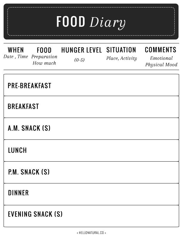 NoFail Plan  Tips For Keeping A Food Diary  Free Food Journal