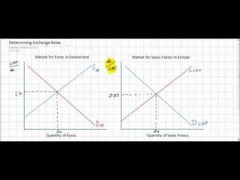 What is quantity in forex trading