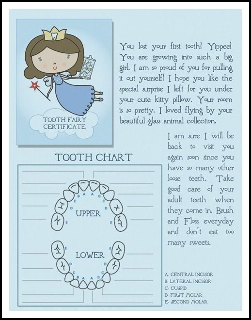 Luscious image intended for tooth fairy ideas printable