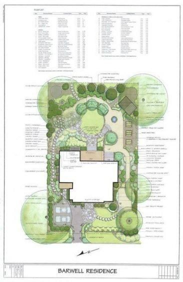 20 Garden Landscaping Design Layout   Lanscape Garden Design