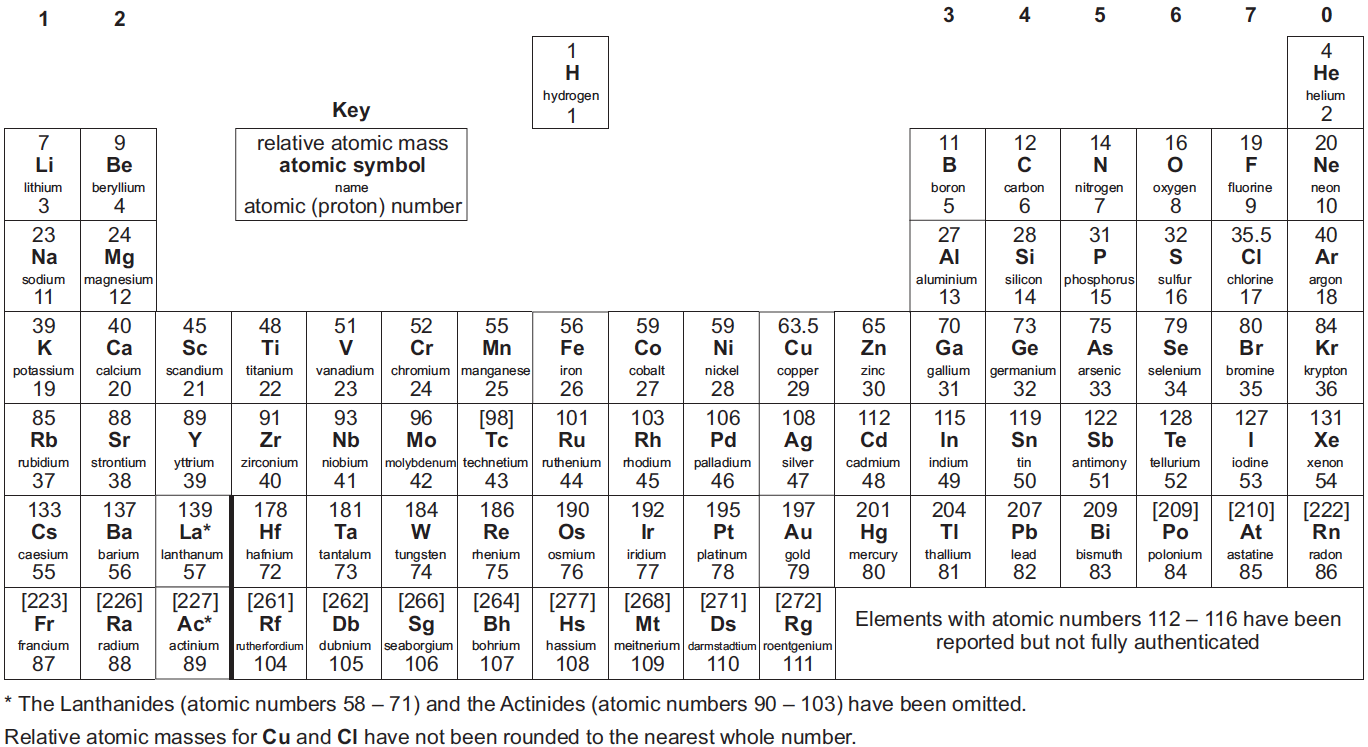 Free invoice template periodic table with atomic number and mass free invoice template periodic table with atomic number and mass number pdf best of modern periodic table with atomic mass pdf best the periodic save urtaz Gallery
