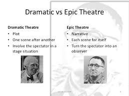 Dramatic vs Epic Theatre Stanislavski's Method vs Bertolt Brecht ...