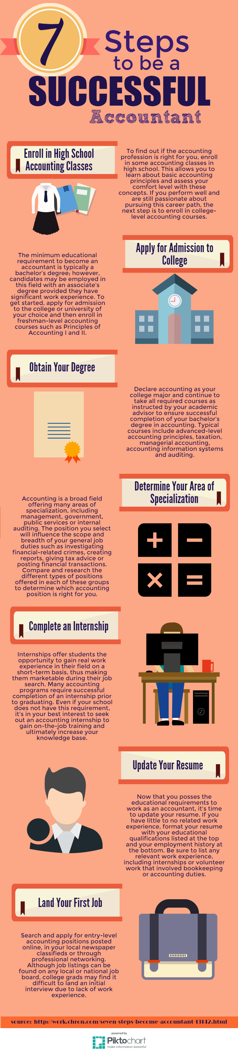 7 Steps To Be A Successful Accountant Accounting Classes Apply For College Success