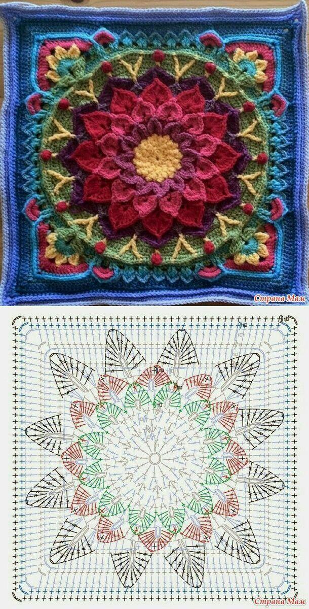 Pin von Priscila Ortega auf tejidos | Pinterest | Häkeln ...
