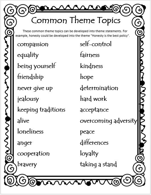 Themes In Literature For 4th And 5th Grade Theme