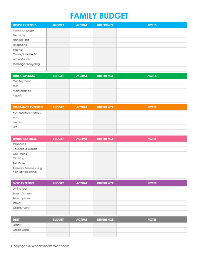 Australian Family Budget Template What You Should Wear To Australian Family Budget Template In 2020 Family Budget Worksheet Budgeting Worksheets Family Budget