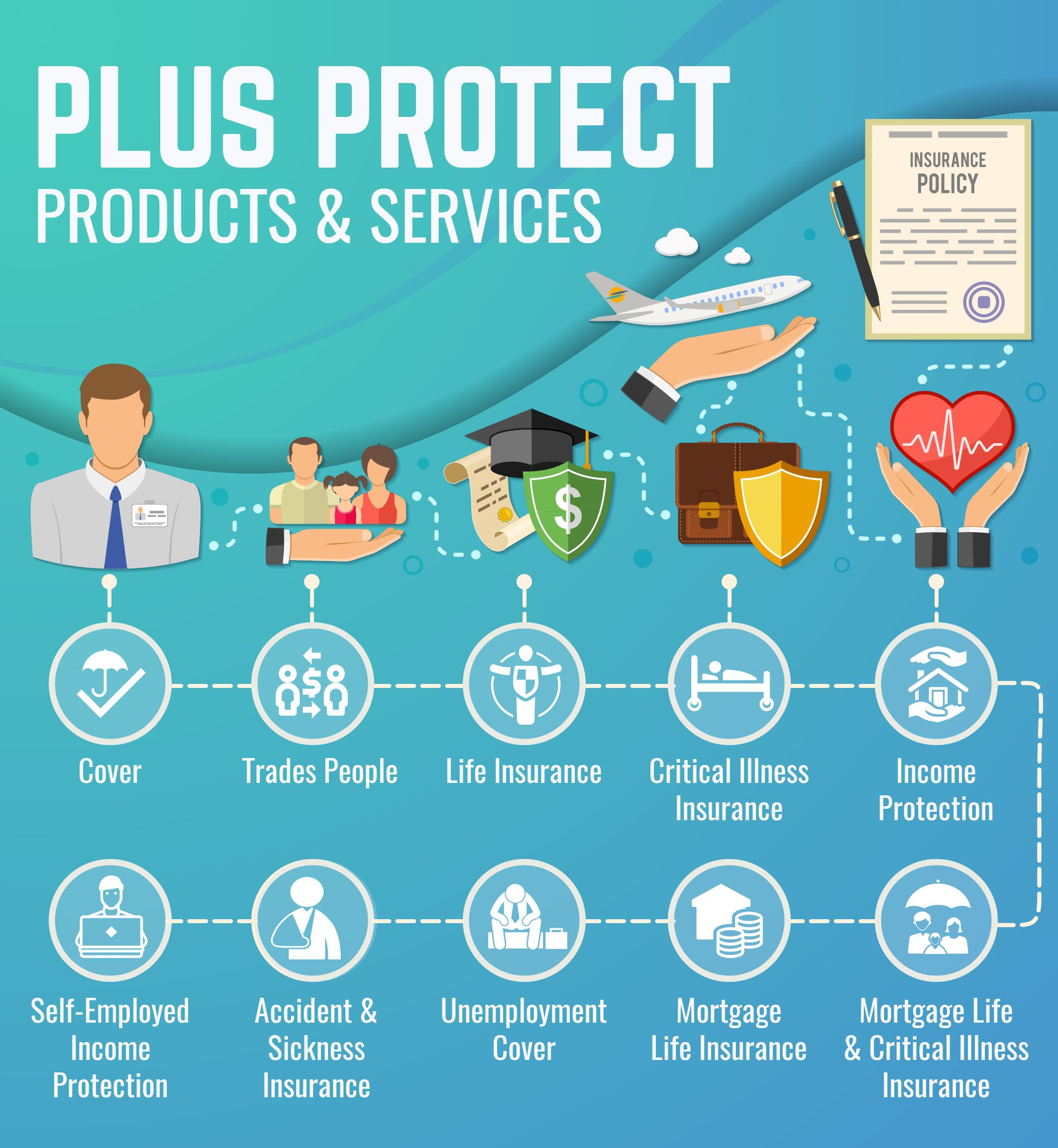 Income Protection Insurance In The Uk Income Protection