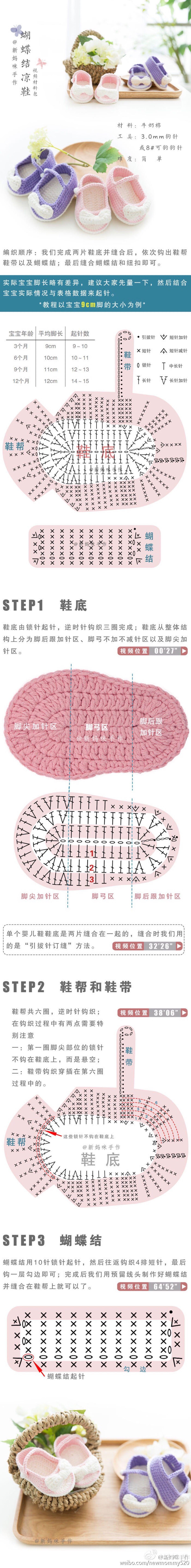 Crochet Cute Shoes - Chart ❥ 4U hilariafina http://www.pinterest ...