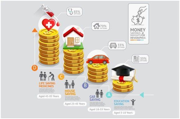Money Saving Plan Infographics Money Saving Plan Savings Plan Infographic