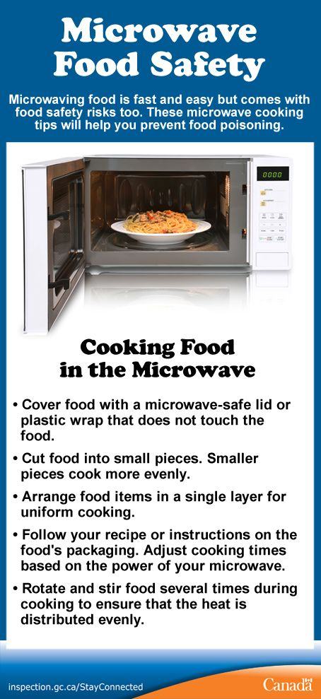 Learn More About How To Keep Food Safe In The Microwave Http