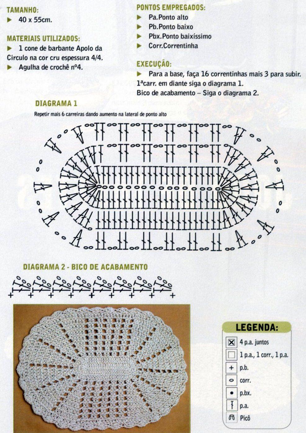 Blog Sobre Artesanato Croch Tric Ponto Cruz E Etc Oval Crochet Doily Diagram Pinterest
