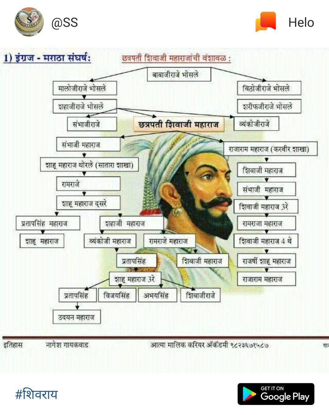 Shivaji maharaj   Family history quotes, Shivaji maharaj hd ...