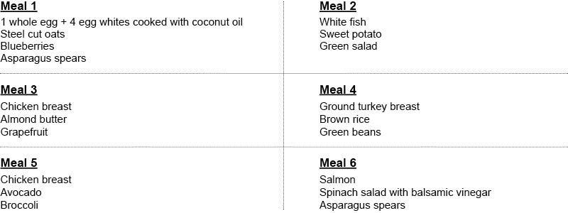 plan de dieta de ana delias