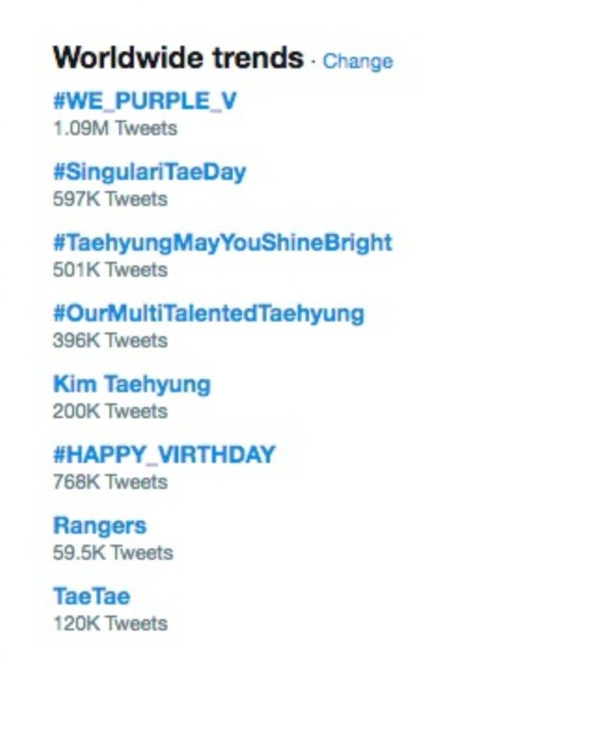 These are the #'s that ARMY's has trended for V/Taehyungs birthday #taehyungbirthday