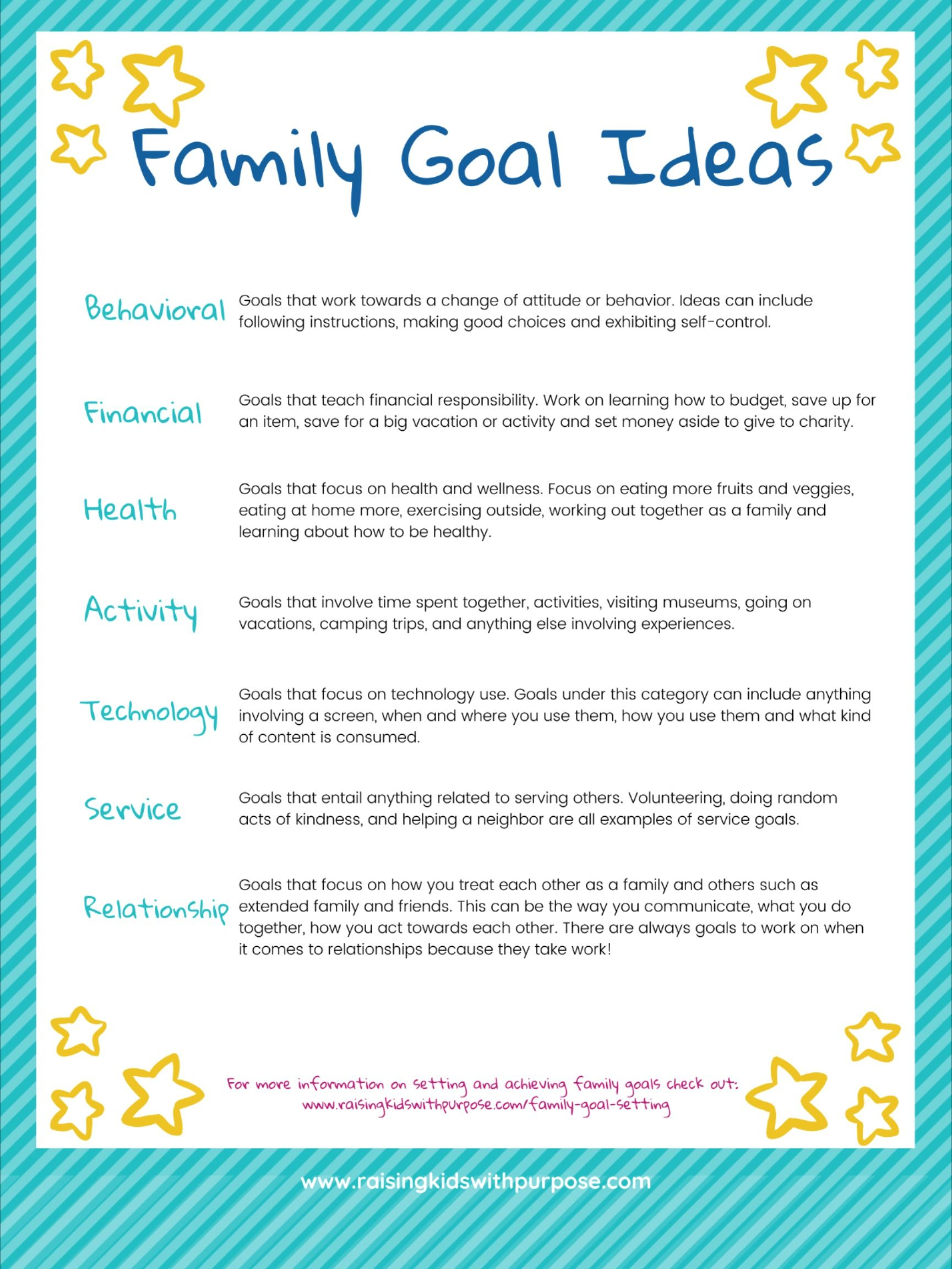 Setting Family Goals Toolkit Family Mission Statements Family Goals Family Mission