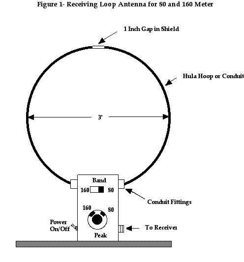 Wiring Harness Cb 160