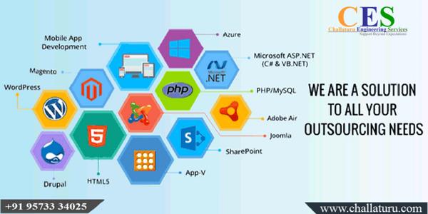 Web Designing Companies In Tirupati India Website Design Software Development Mobile App Development Companies App Development Companies