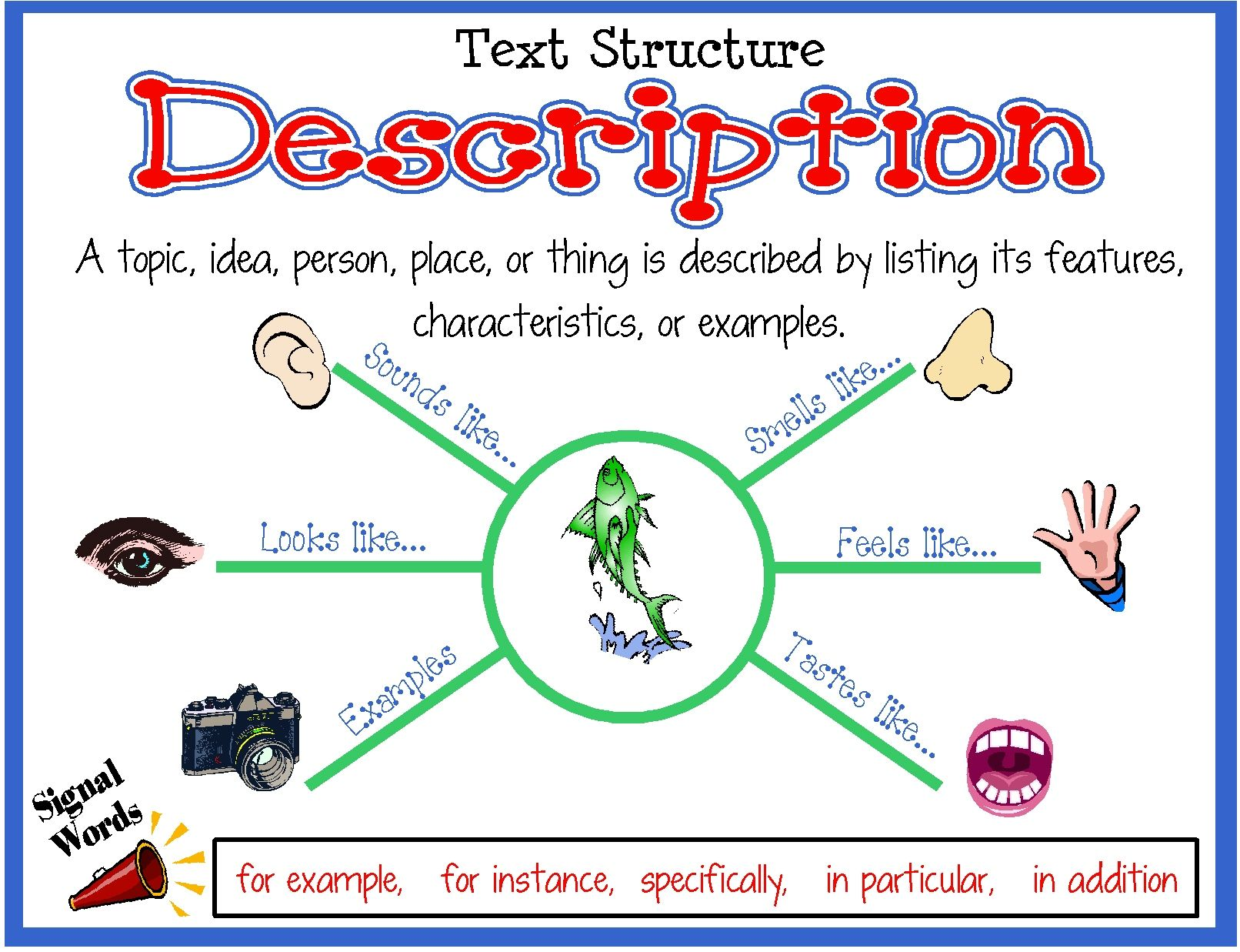 worksheet Text Structure Worksheets 4th Grade 78 best images about text structure on pinterest anchor charts texts and graphic organizers