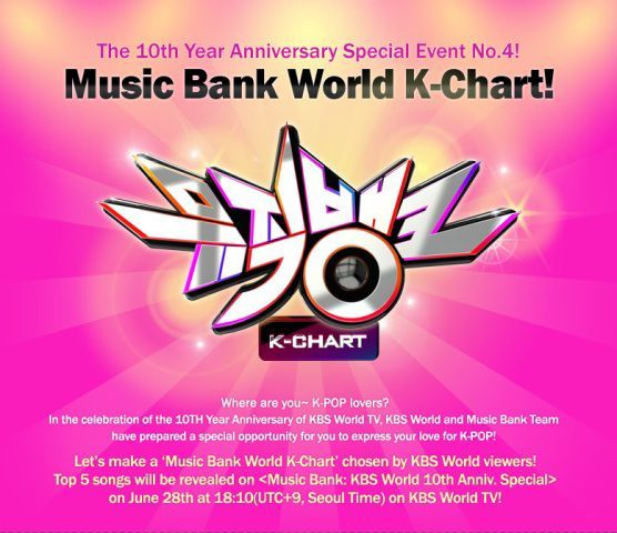 Music Bank World K-Chart