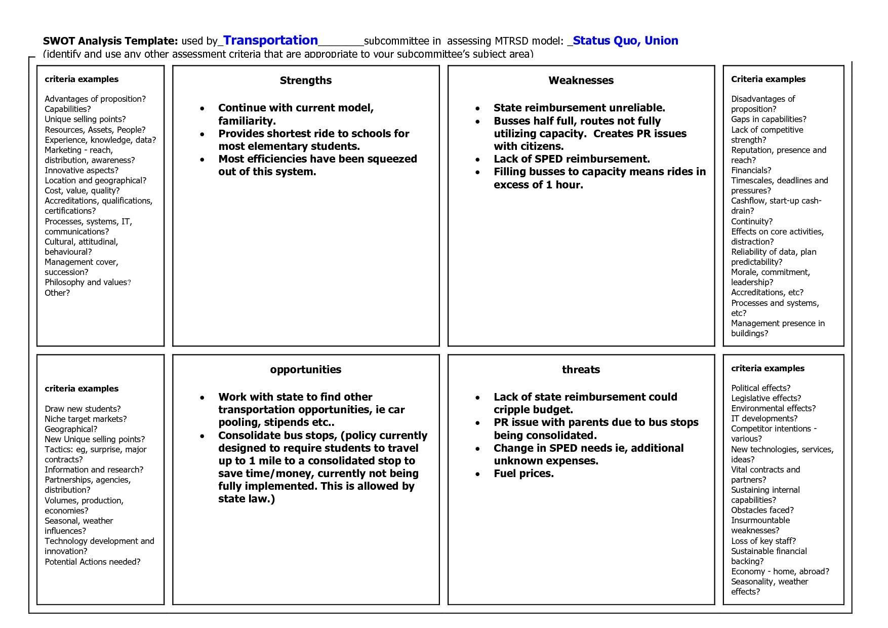 New Business Opportunity Analysis Template Swot Analysis