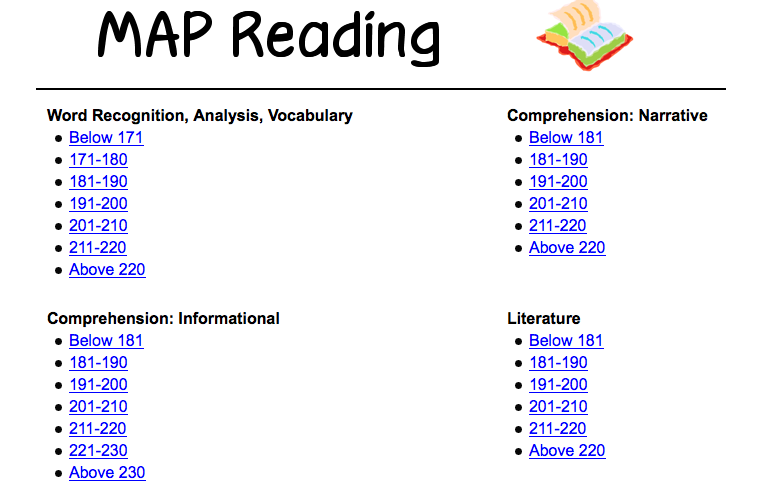 Thinking Out Loud: MAP Test Resources | Summer school | Pinterest ...