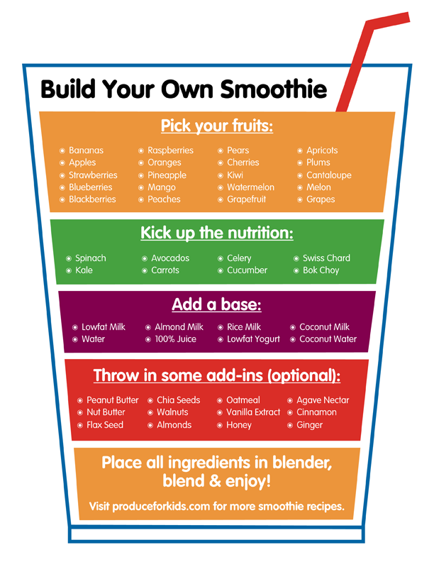 Build Your Own Smoothie Guide + Free Printable | P